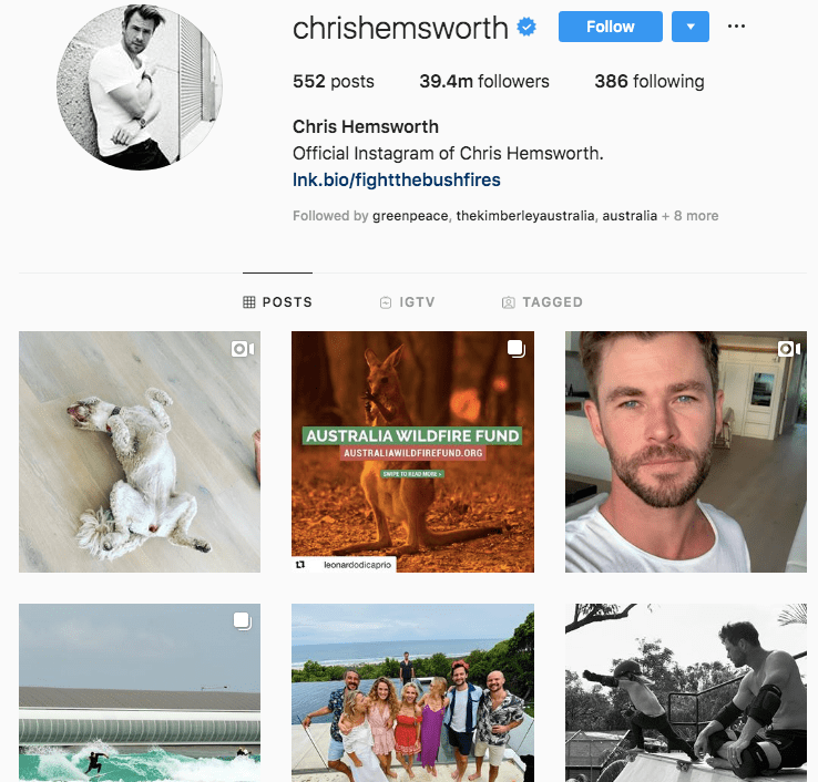 Chris Hemsworth most popular Australian on Instagram 39 million followers January 2020