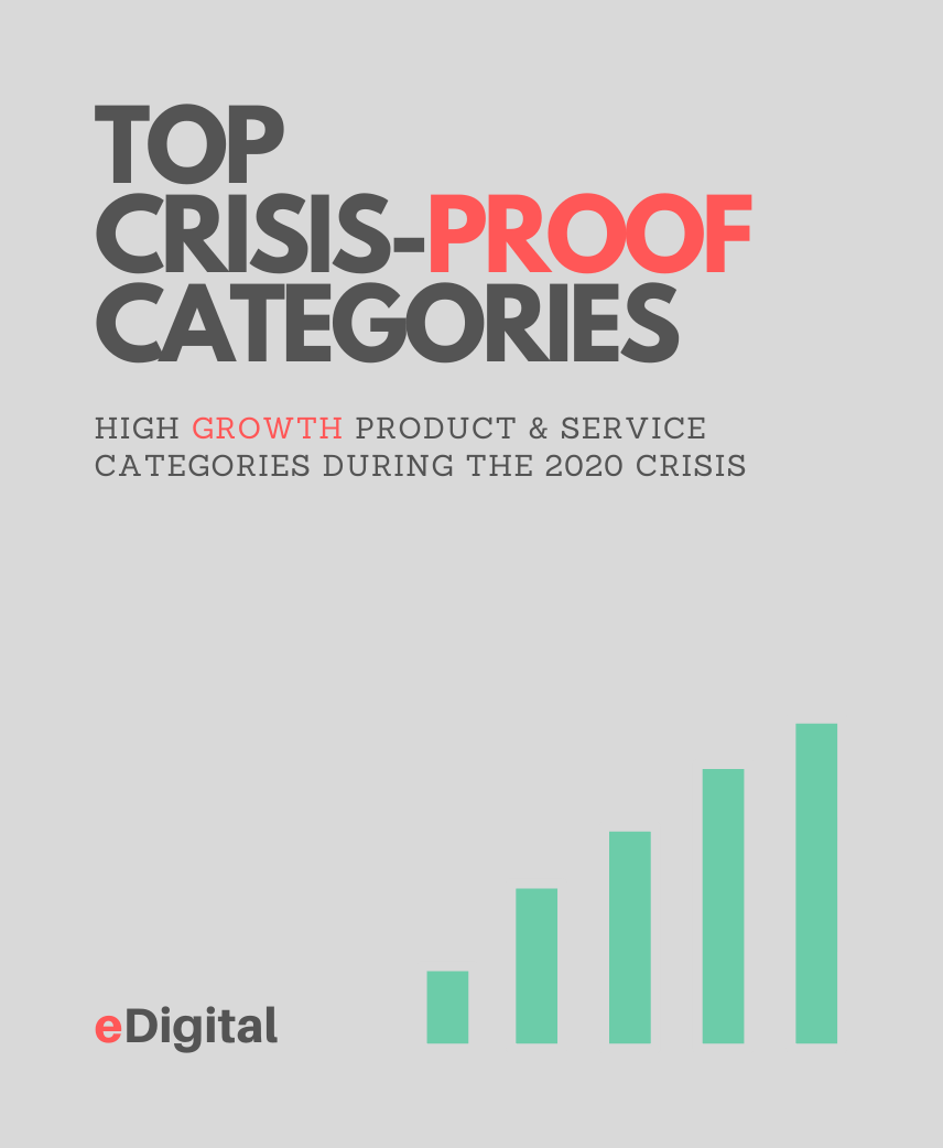 THE TOP HIGH GROWTH PRODUCT AND SERVICES CATEGORIES IN 2020