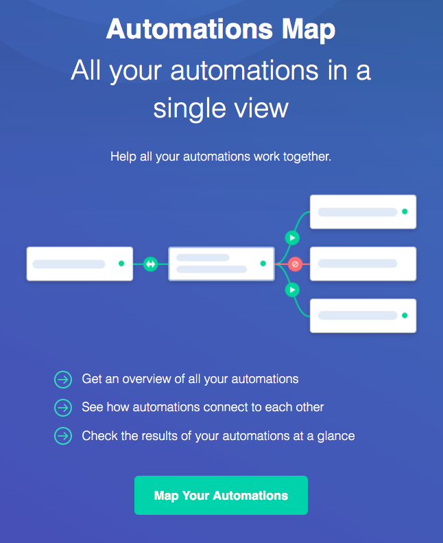 automations map single view active campaign