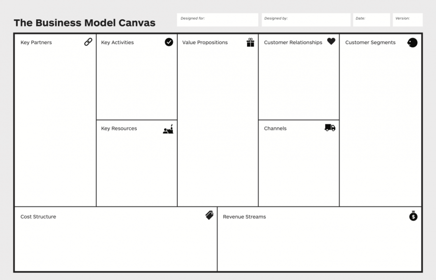 business model canvas template png image