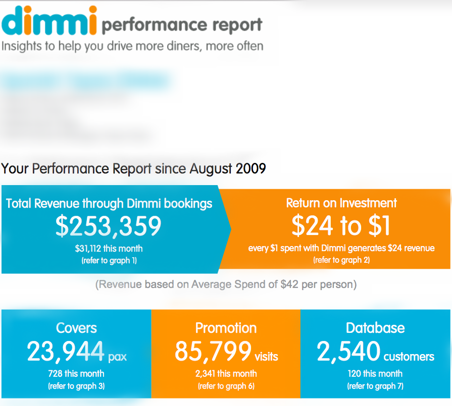 dimmi performance report sydney australia restaurant booking app software