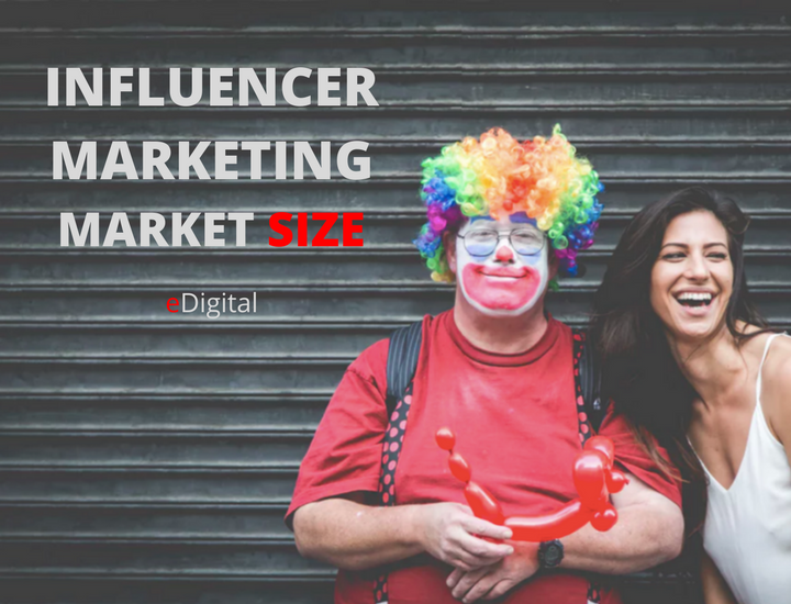 influencer marketing market size