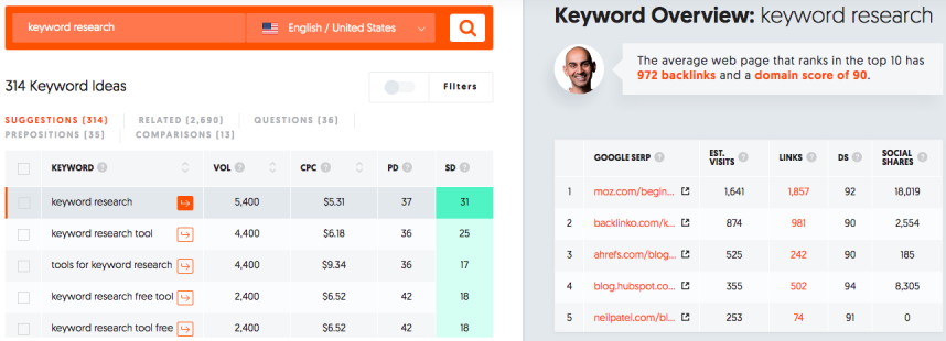 keyword research results ubersuggest tool