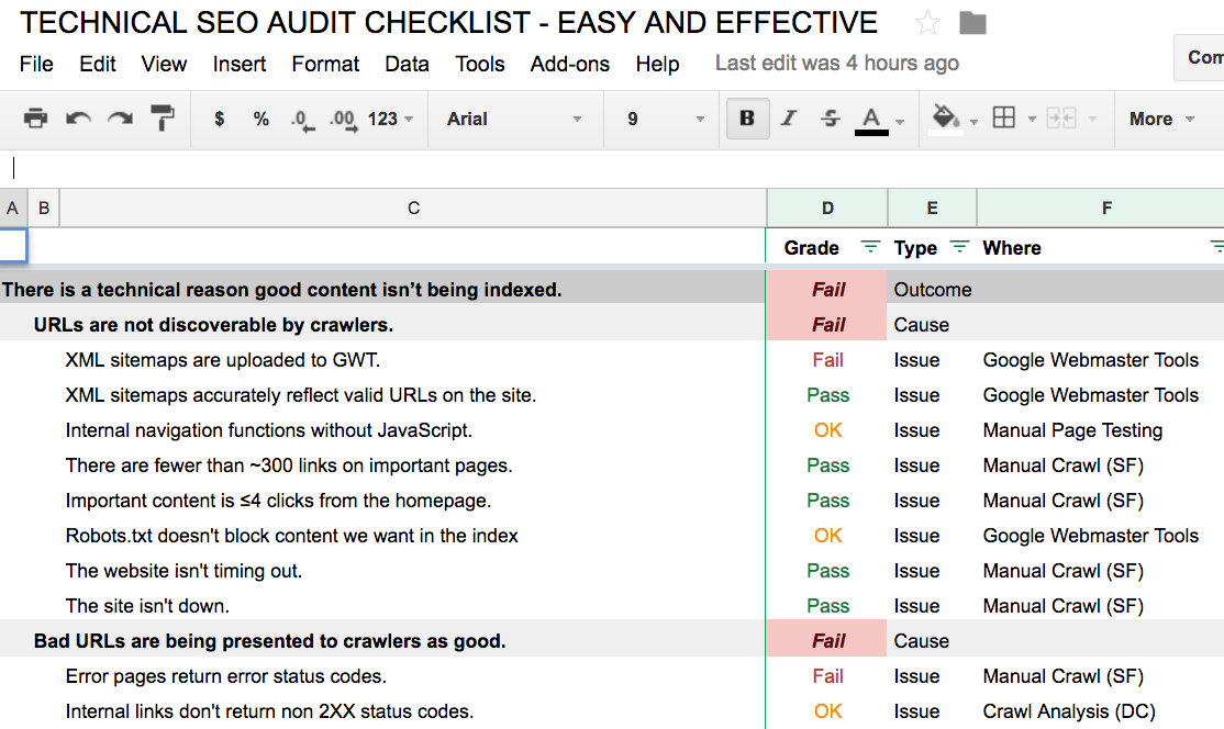 technical seo audit checklist screen shot