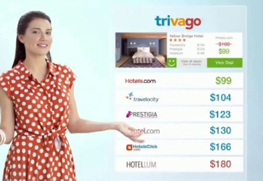 trivago sneaky advertising misleading consumers