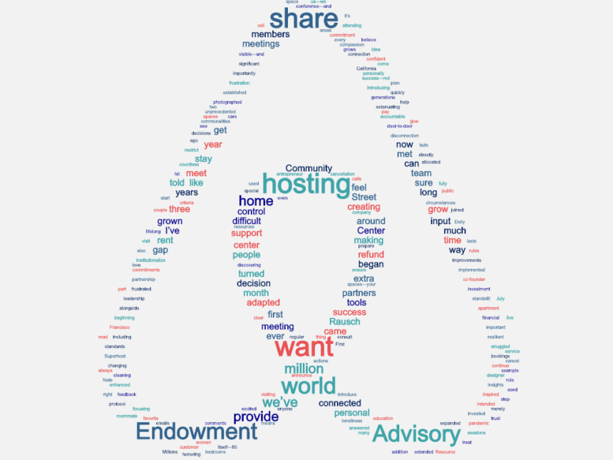 word cloud airbnb endowment announcement email